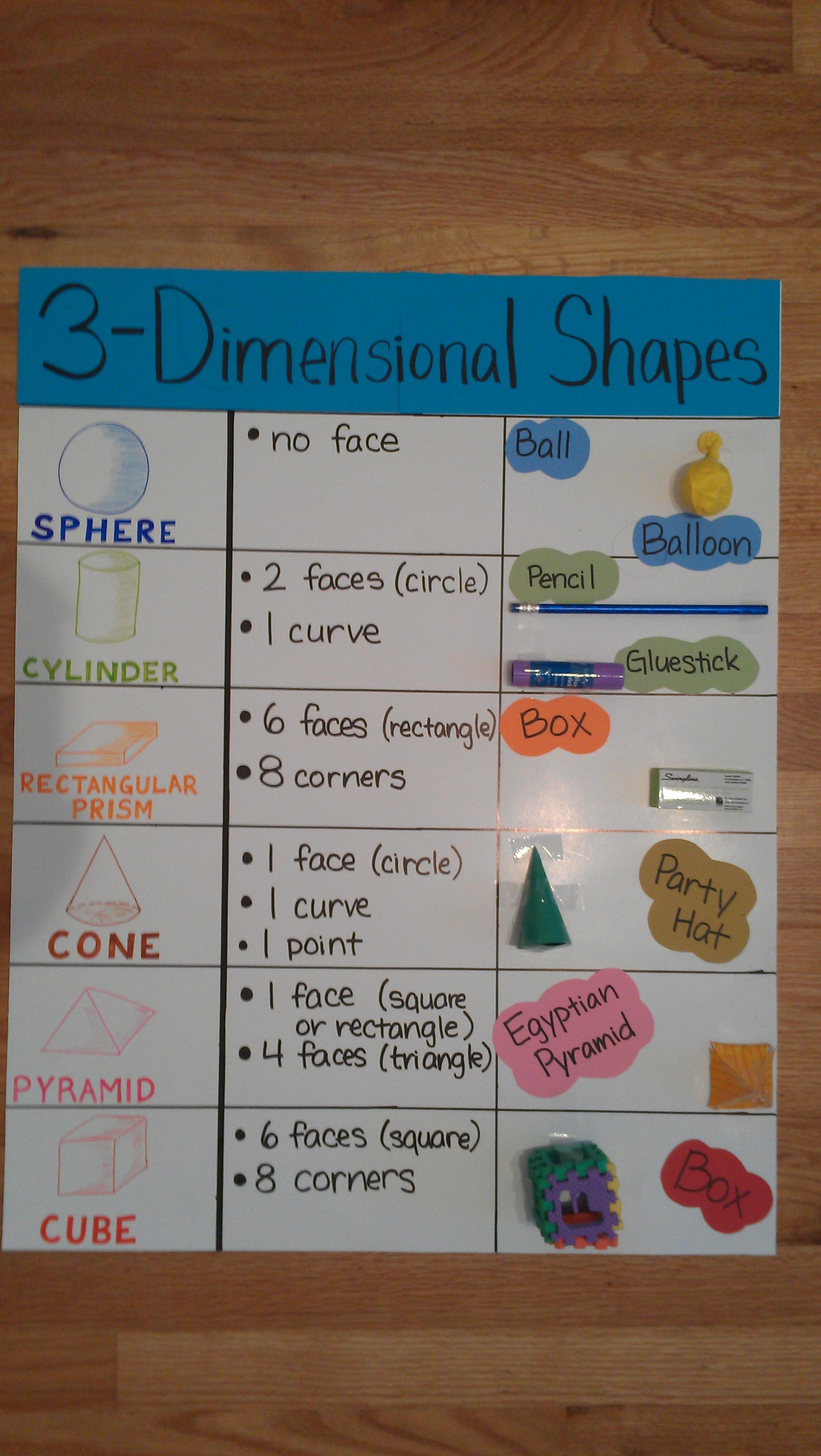 3 Dimensional Shape Poster That Younger Children Can