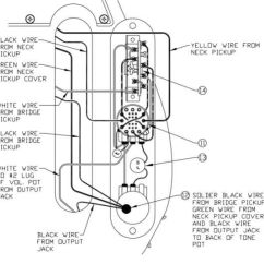 Fender Telecaster S1 Wiring Diagram Ez Go Golf Cart Battery - Google Search | Wirings Pinterest Guitars And Songs