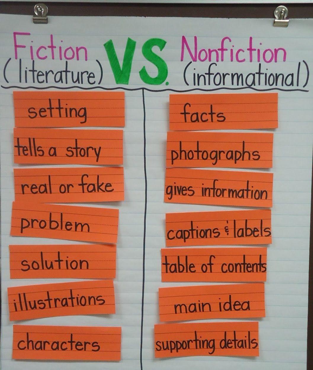 The 25 Best Fiction Vs Nonfiction Ideas