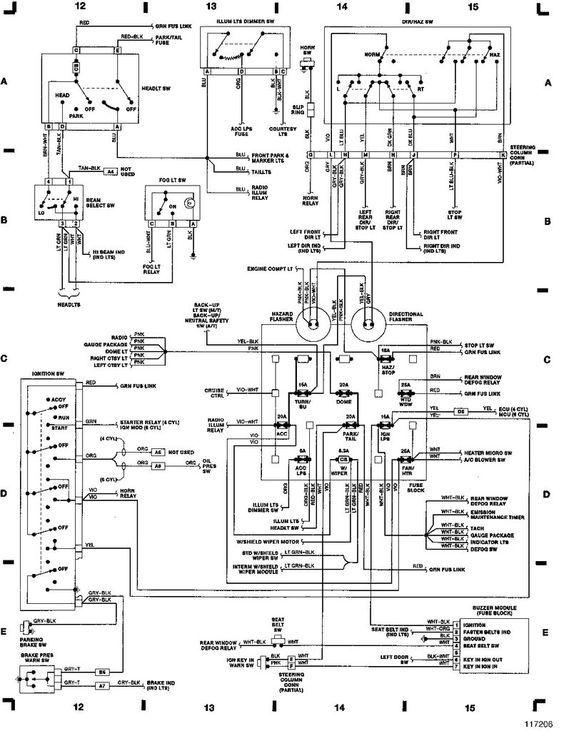 1983 jeep cj wiring diagrams - auto electrical wiring diagram