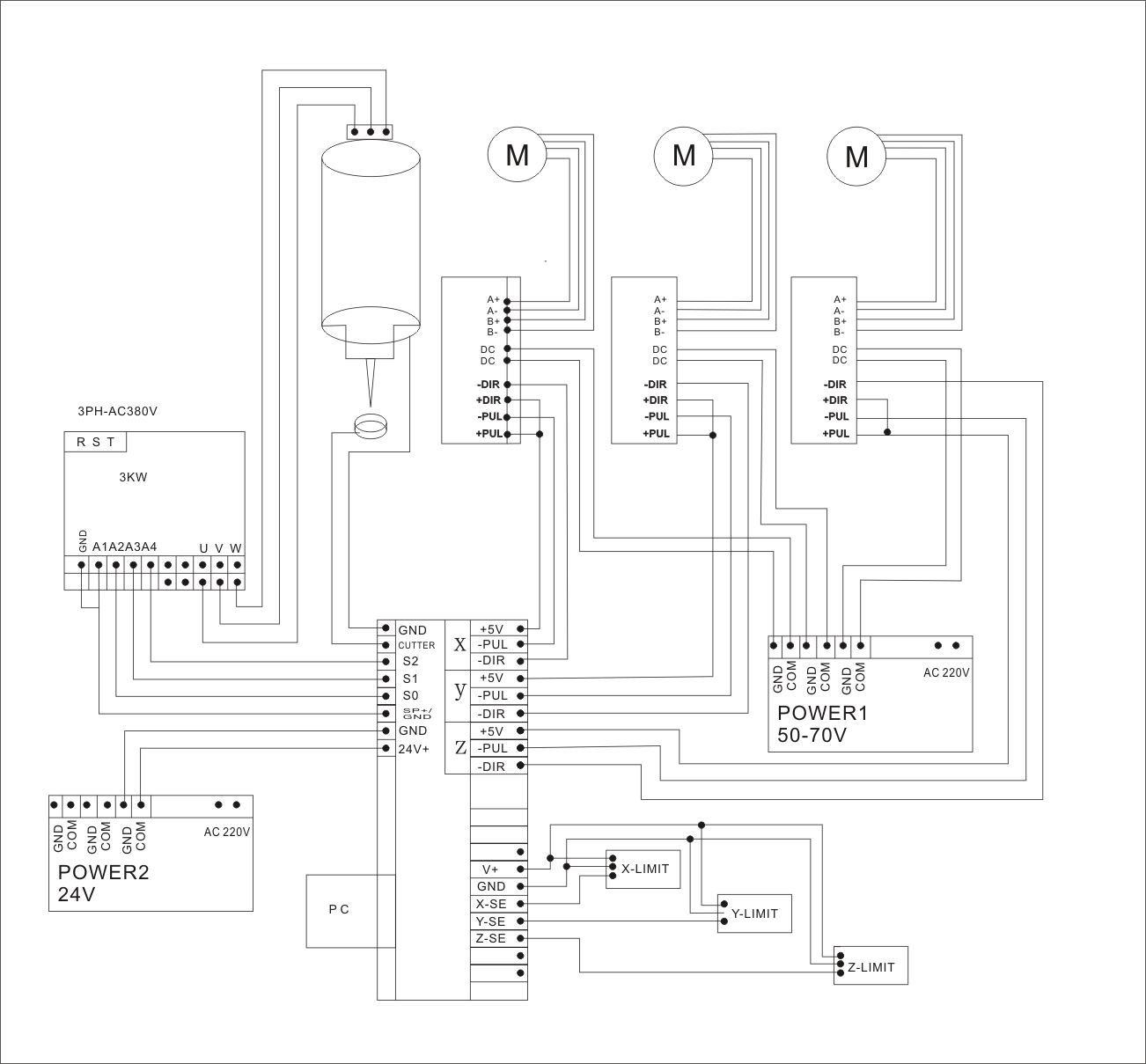 5 axis cnc breakout board wiring diagram 93 chevy silverado radio for woodworking router