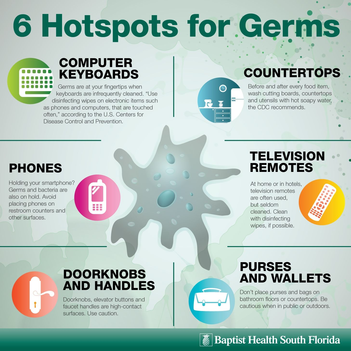Do You Know All The Places Where Germs Hide