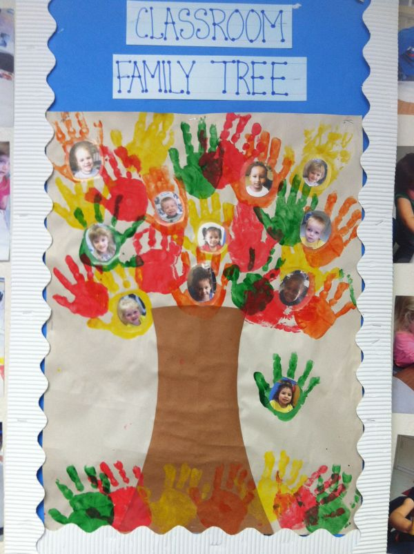 Classroom Family Tree Bulletin Board - Great Pre