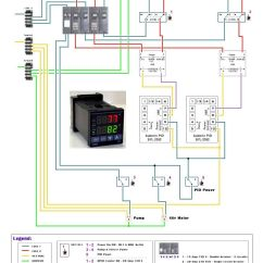 Pid Temperature Controller Kit Wiring Diagram 2003 Buick Lesabre Homebrew Control Circuit 48