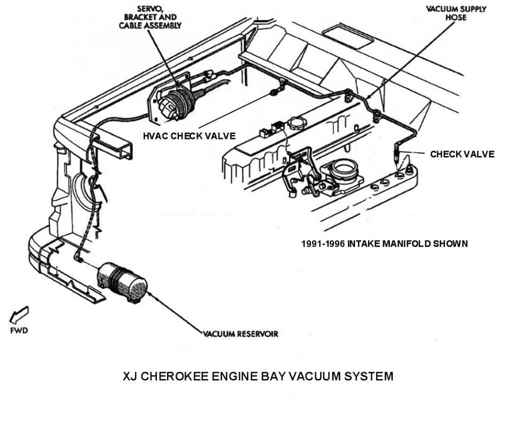 1992 jeep cherokee accessories