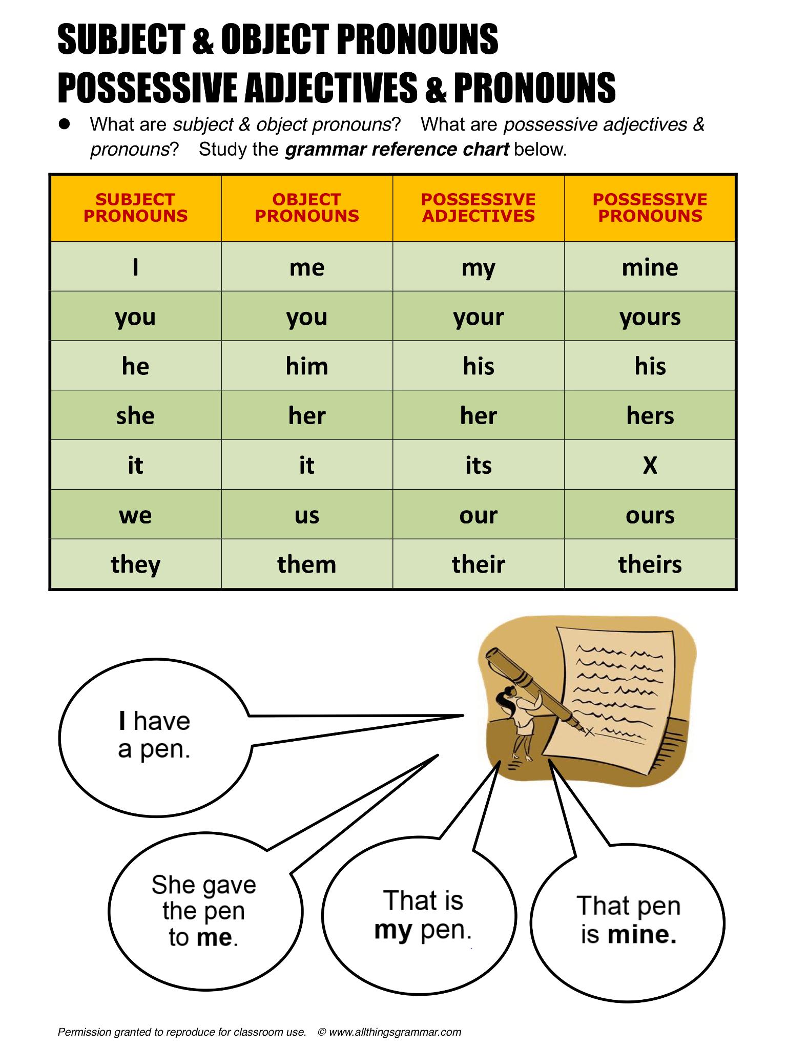 Subject Amp Object Pronouns Possessive Adjectives