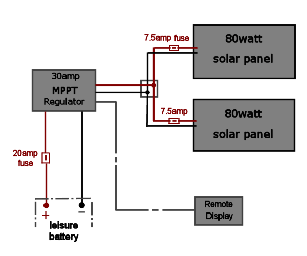 Rv Solar Panel Wiring Diagram Ignition Fuse Box Diagram Solar