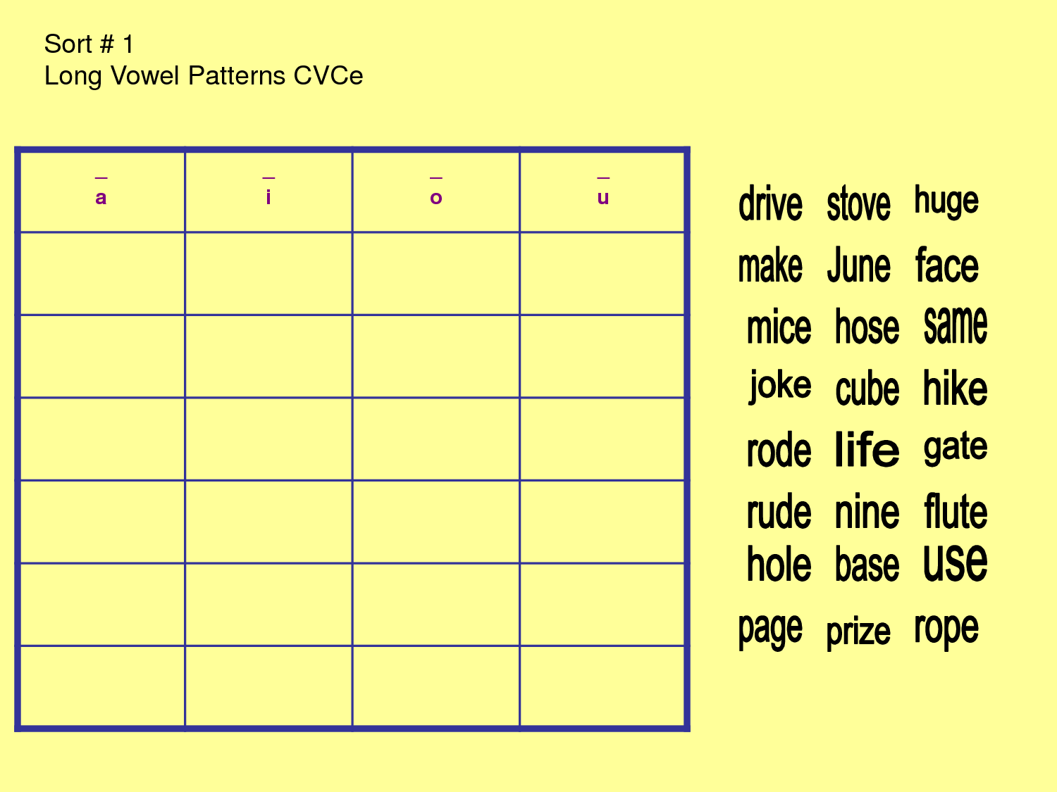 hight resolution of Cvce Pattern Worksheets   Printable Worksheets and Activities for Teachers