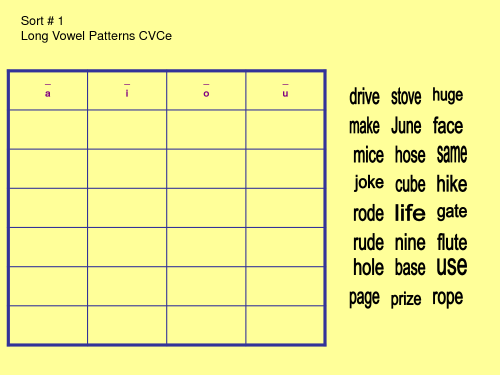 small resolution of Cvce Pattern Worksheets   Printable Worksheets and Activities for Teachers