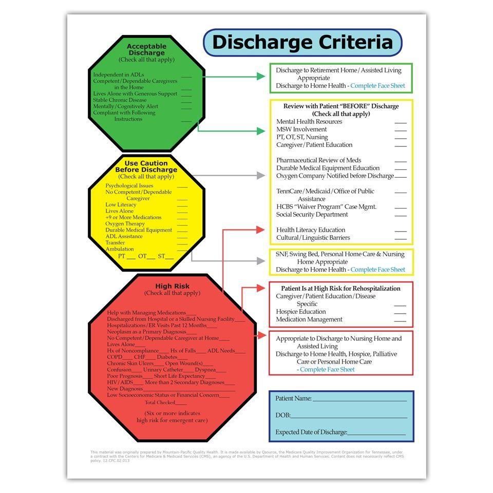 Patient Care Coordinator Job Description | Patient Care Coordinator Job Description