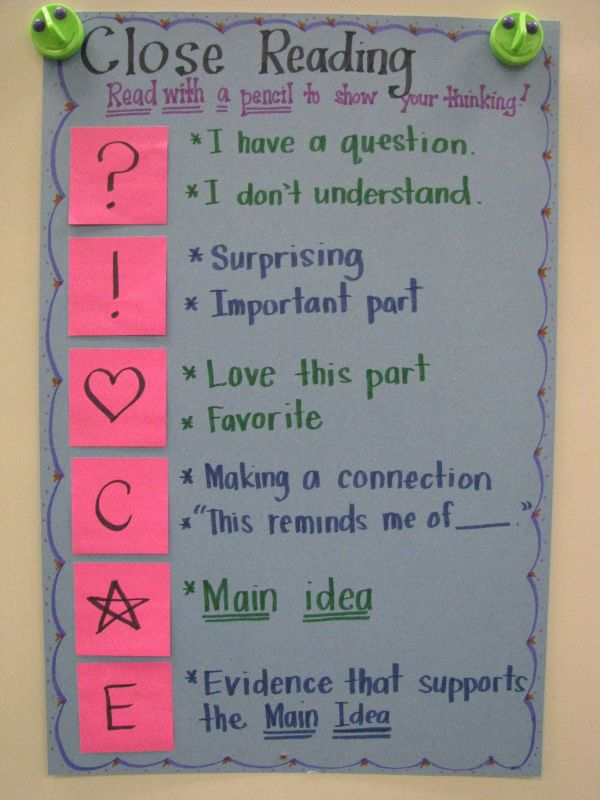 Close-Reading Annotations Chart