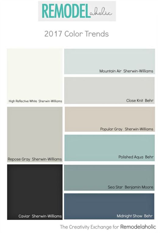 Paint Color Trends For 2017 Remodelaholic