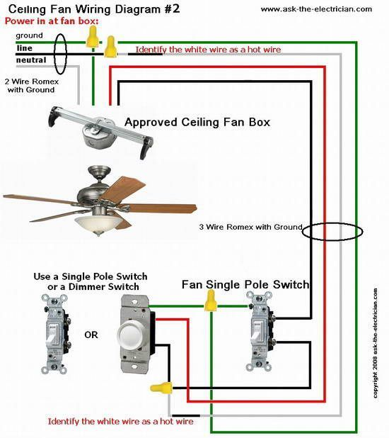 Ceiling Fan Wiring Diagram#2 Kitchen Pinterest Ceiling Fan