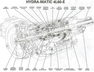 Transmission Diagram | Engines, Transmissions 3D Lay out | Pinterest | Car stuff, Chevy and Cars