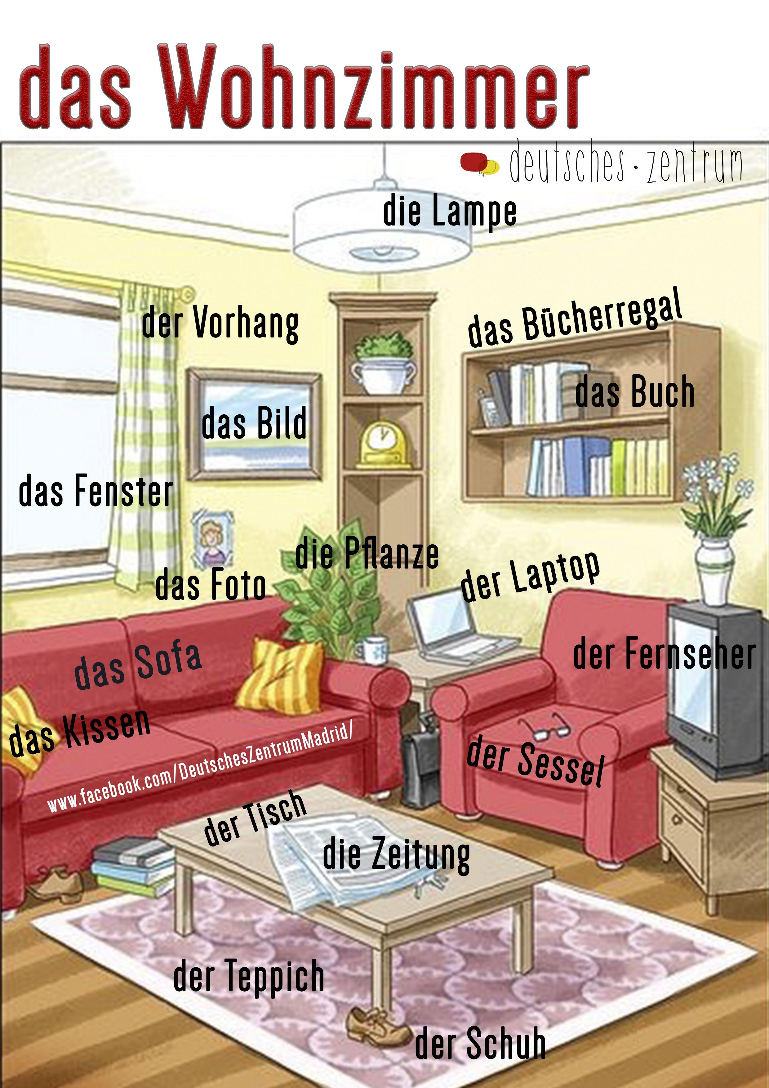 Wohnzimmer Deutsch Wortschatz Grammatik Alemn German DAF