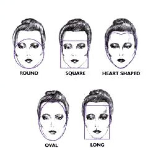 How To Find The Right Hairstyle For Your Face Shape Shapeless
