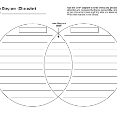 How To Use A Venn Diagram 2004 Kia Sedona Wiring 25 Awesome Compare Contrast Template