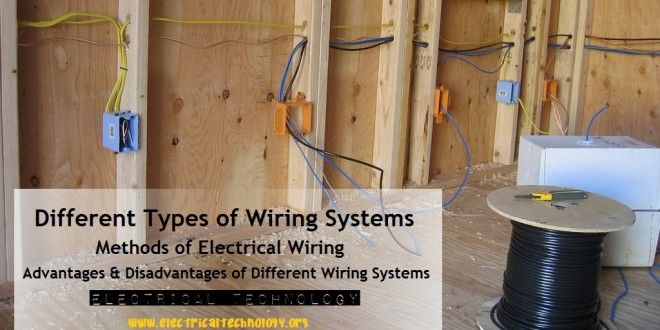 Electrical Wiring Methods Ppt