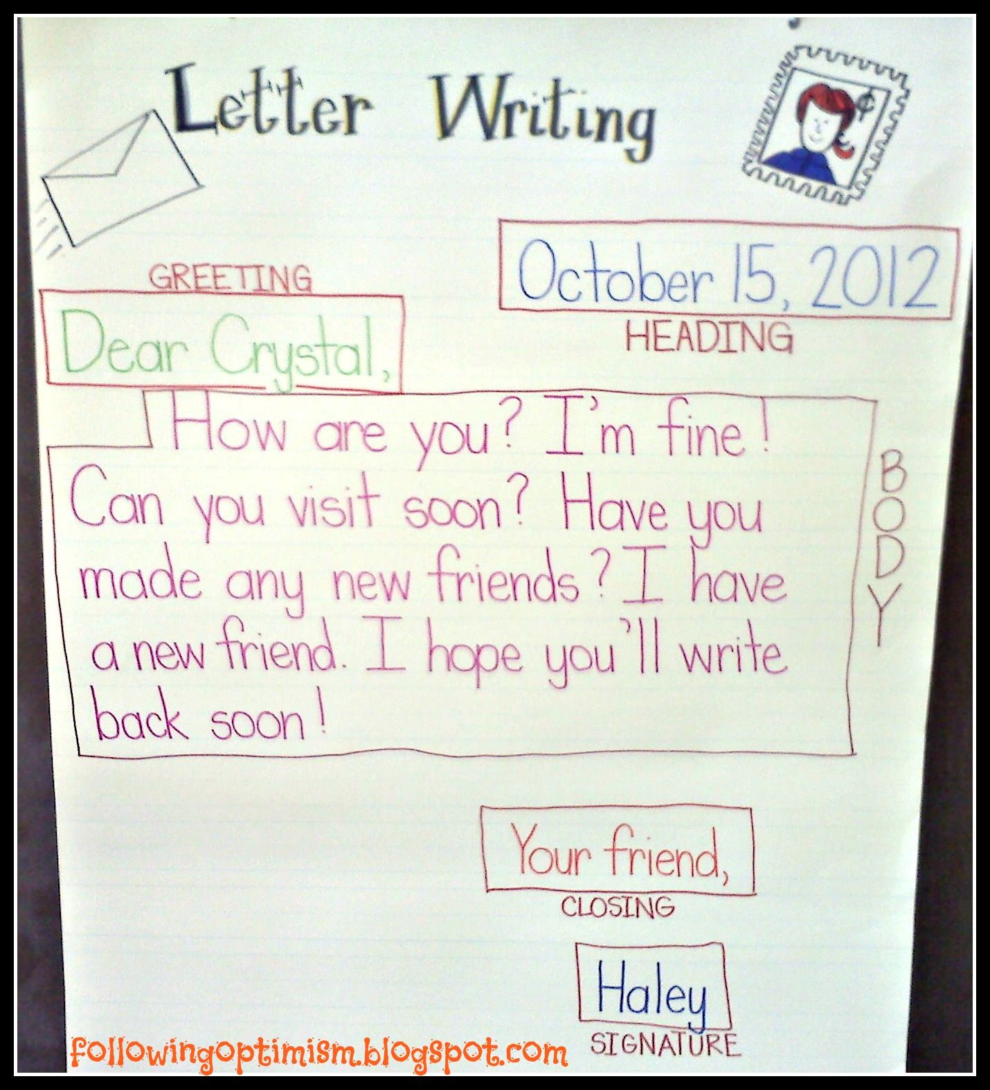 Following Optimism In 2nd Grade Lots And Lots Of Anchor Charts