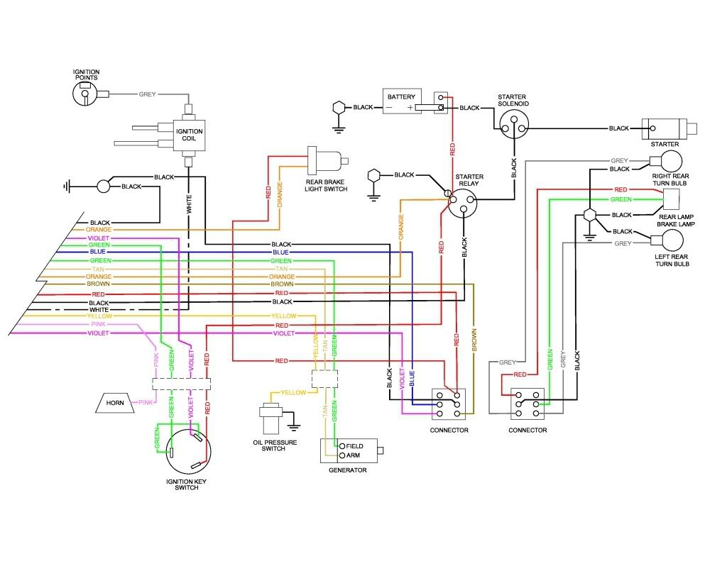harley 77 sportster wiring harness diagram