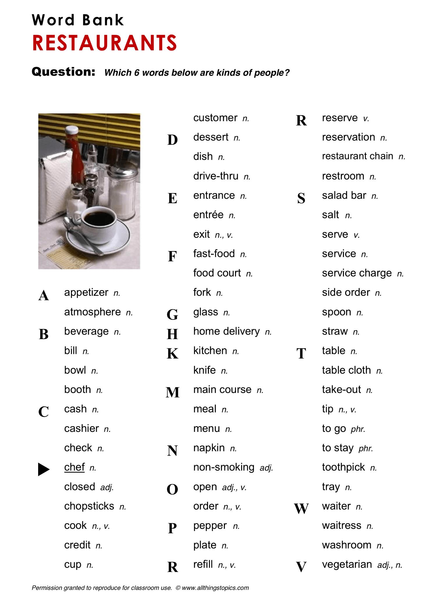 Restaurants Restaurant Vocabulary Esl English Phrases