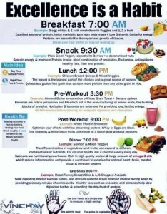 Herbalife weight gain meal plan rules to put on also before and after results healthy rh investconsultgroup
