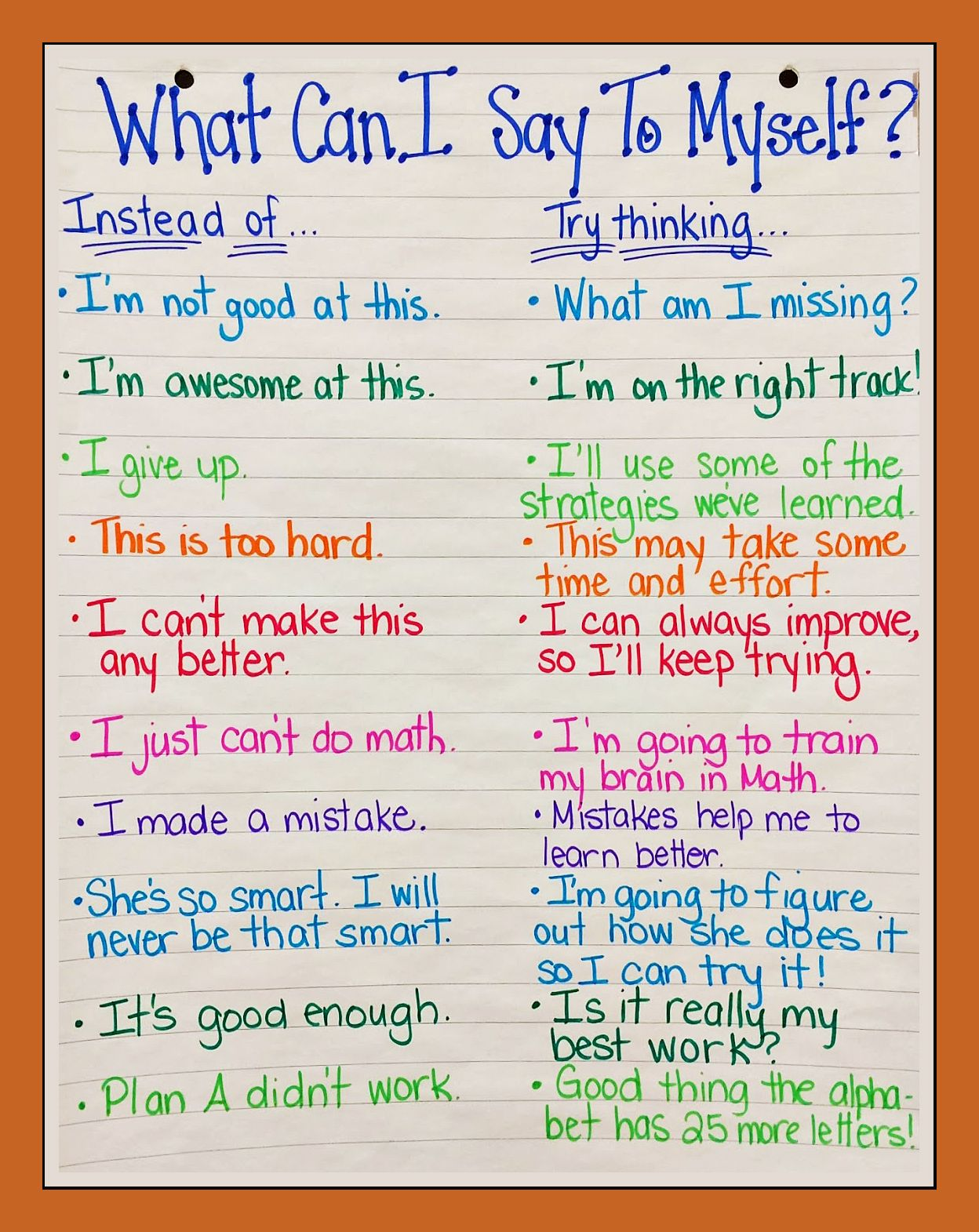 Positive Self Talk Poster