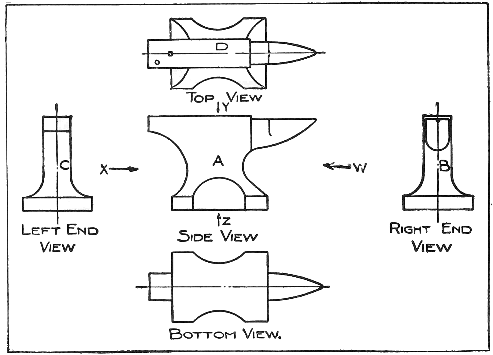 Engine Bottom End Construction