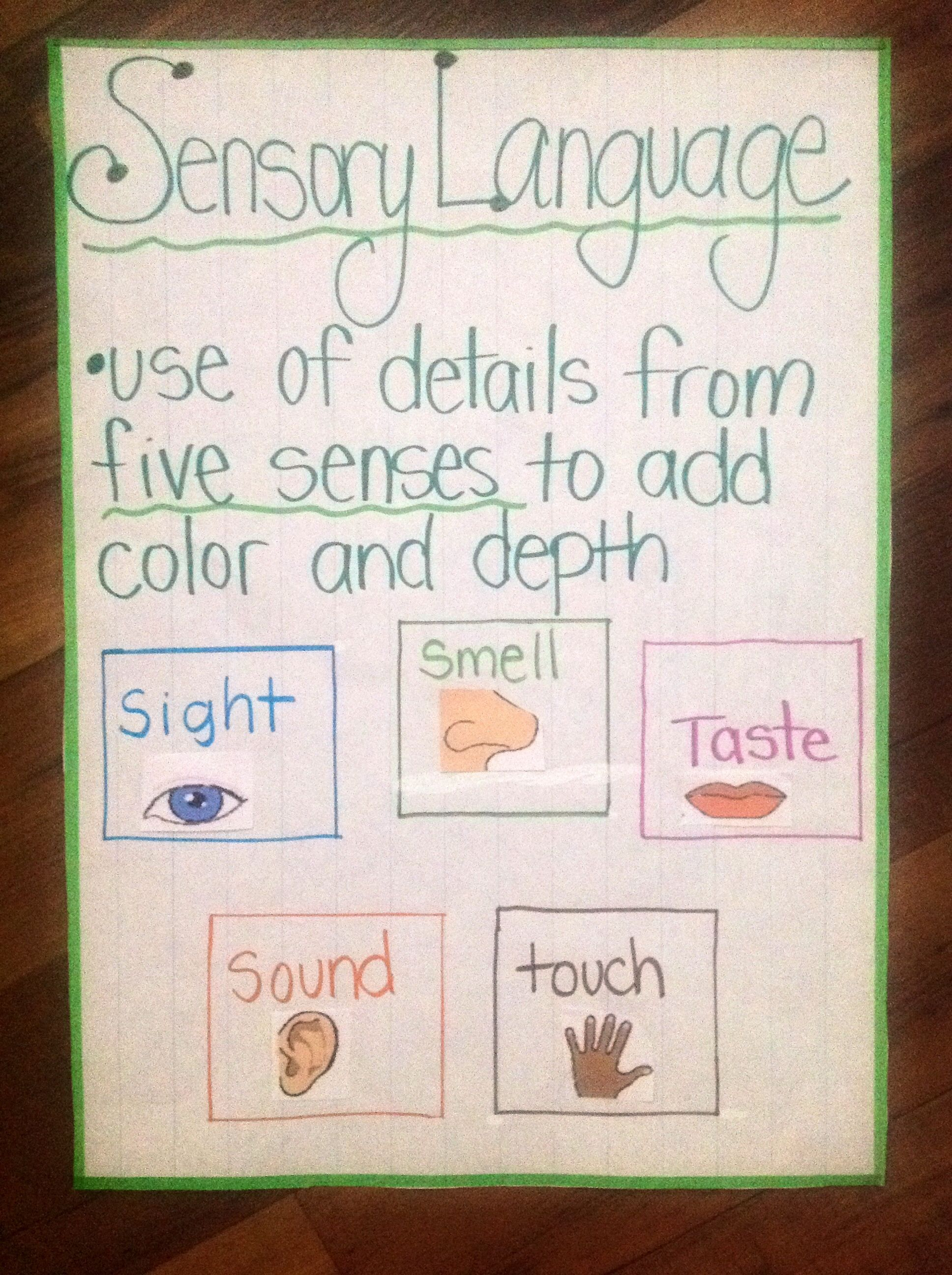 Sensory Language Anchor Chart Literacy Anchor Charts