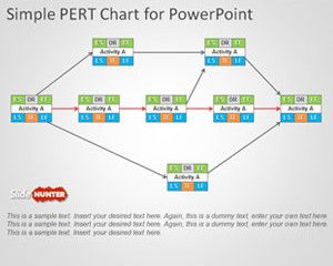 PERT Chart Template For PowerPoint Critical Path Analysis