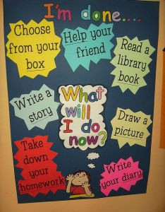 Classroom decor ideas for early finishers organization choice board the management also rh pinterest