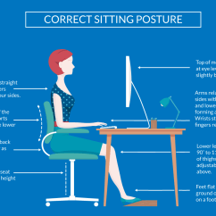 Proper Chair Posture At Computer Leather Chairs Of Bath Amsterdam Correct Sittingposture Sitting Ergonomic