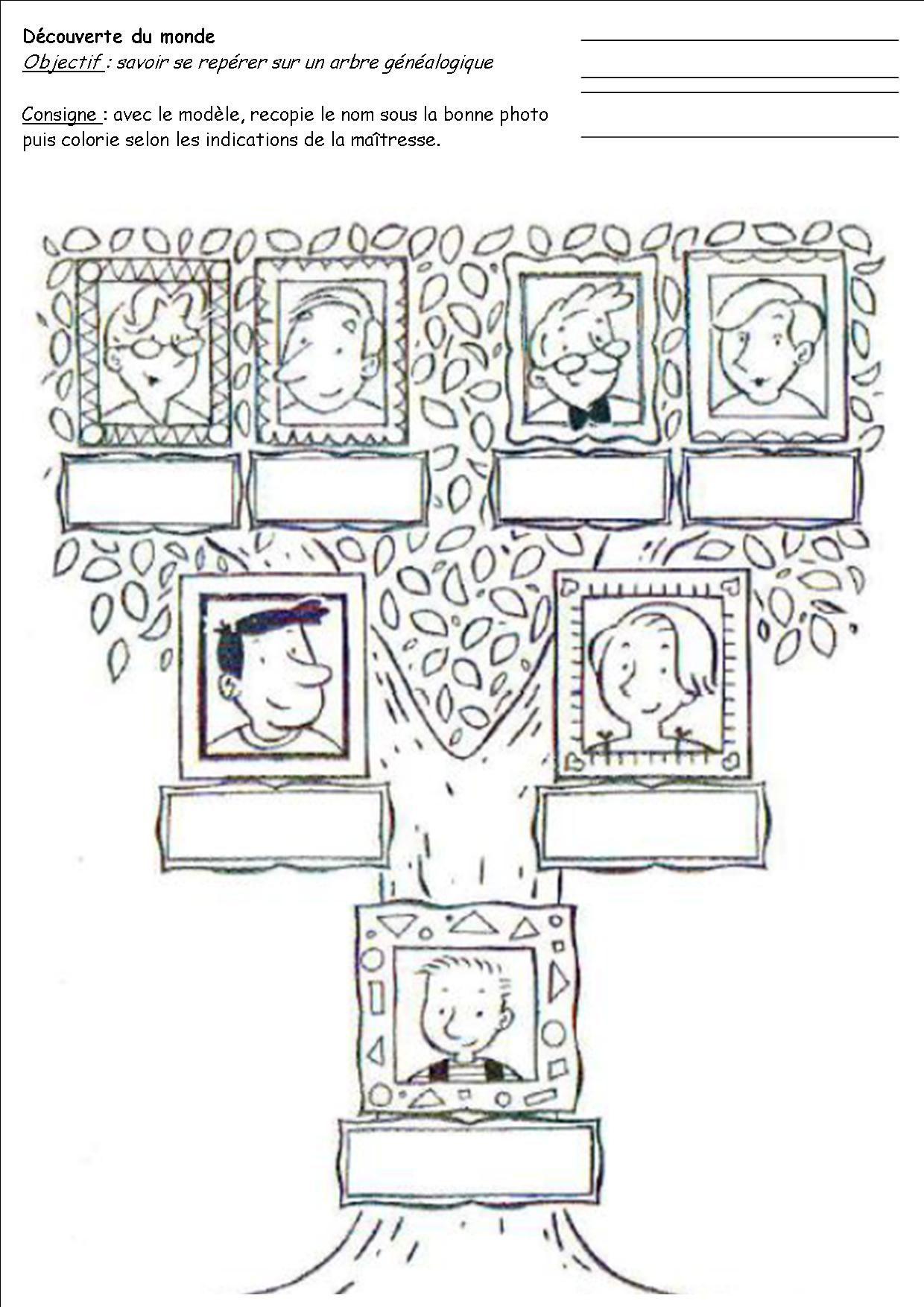 Arbre Genealogique Gratuit A Imprimer