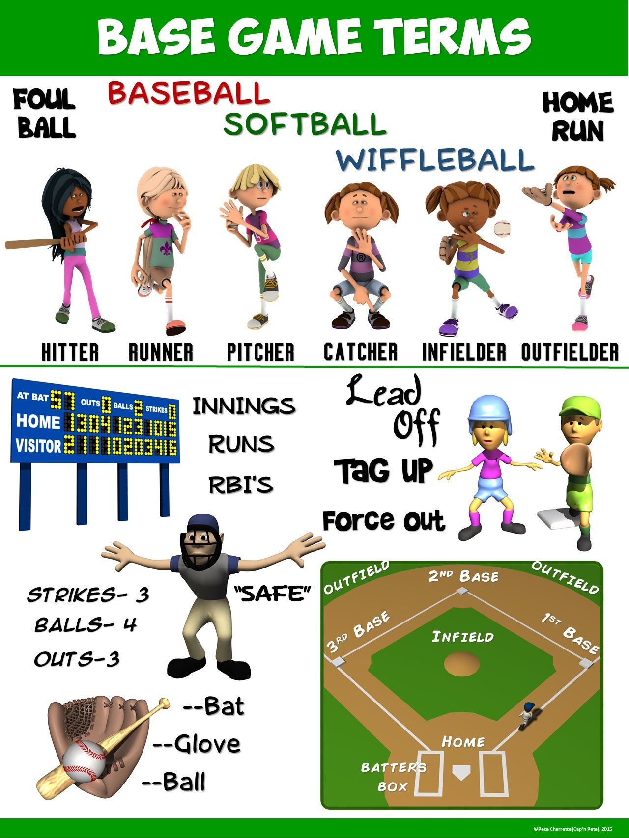 Pe Poster Base Game Terms