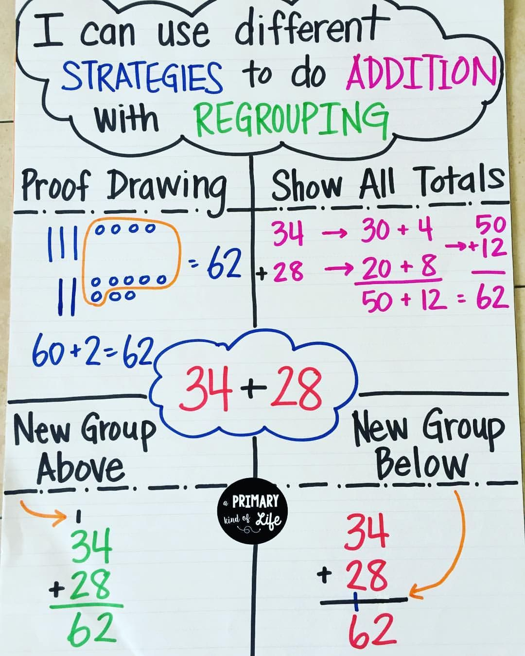 Associative Property Worksheet 2nd Grade
