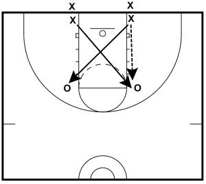 These 2 rebounding drills are from Matt Monroe's former