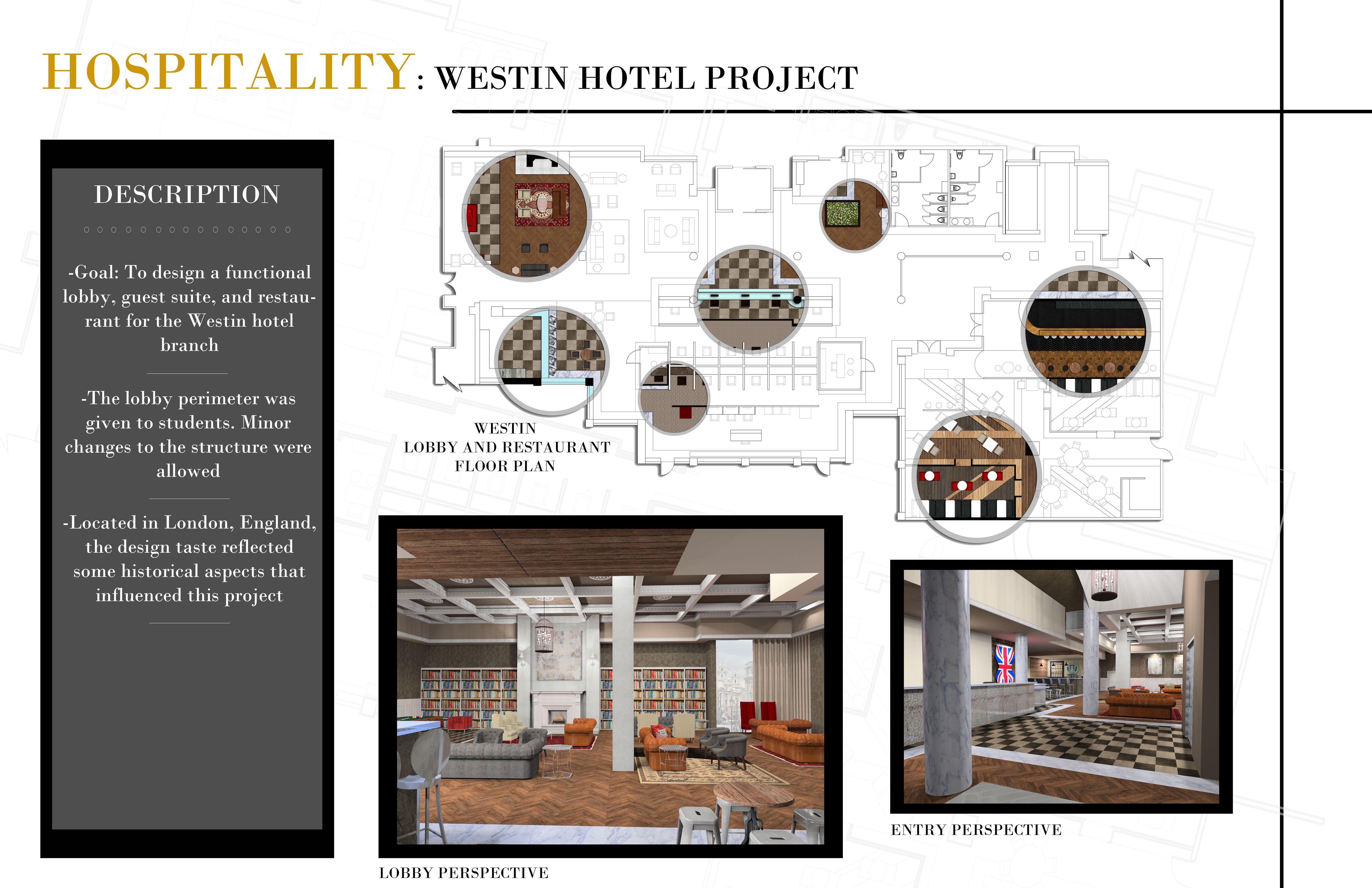 Interior Design Portfolio Layout Ideal Vistalist Co
