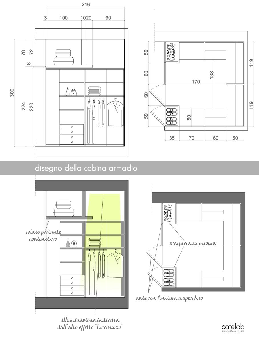 Cabina armadio misure e materiali per realizzarla  I