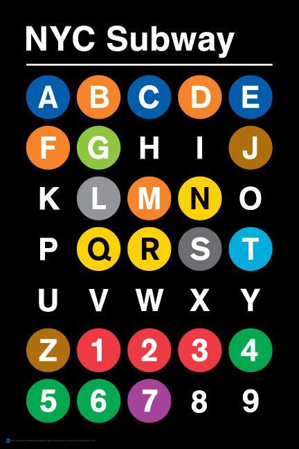 Nyc Subway Poster Alphabet NYC Subway Party Pinterest
