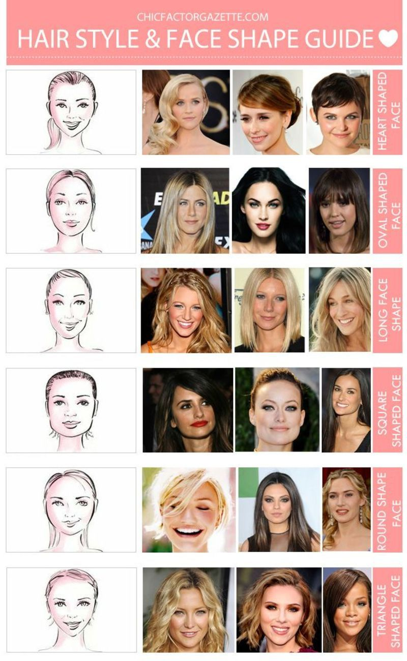 Hair Styles To Suit Your Face Shape Which Hair Style Would Suit