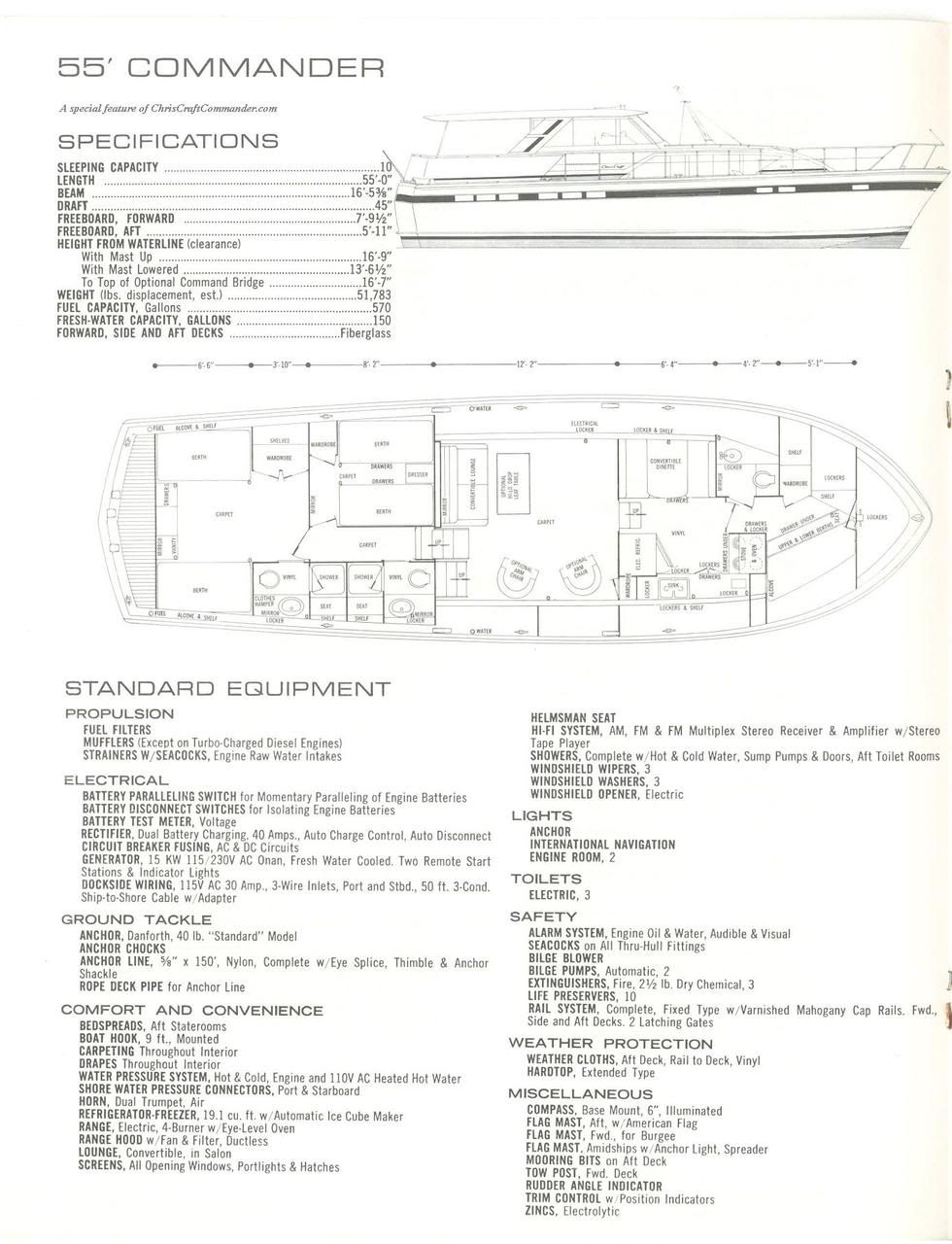 Chris Craft Commander Wiring Diagrams Electrical Sea Chaser Diagram 38