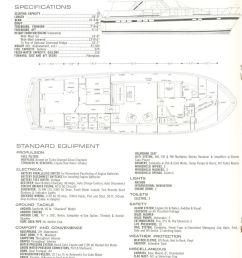 1970 chris craft 35 wiring diagram 34 wiring diagram western snow plow wiring schematic mopar ballast [ 980 x 1280 Pixel ]