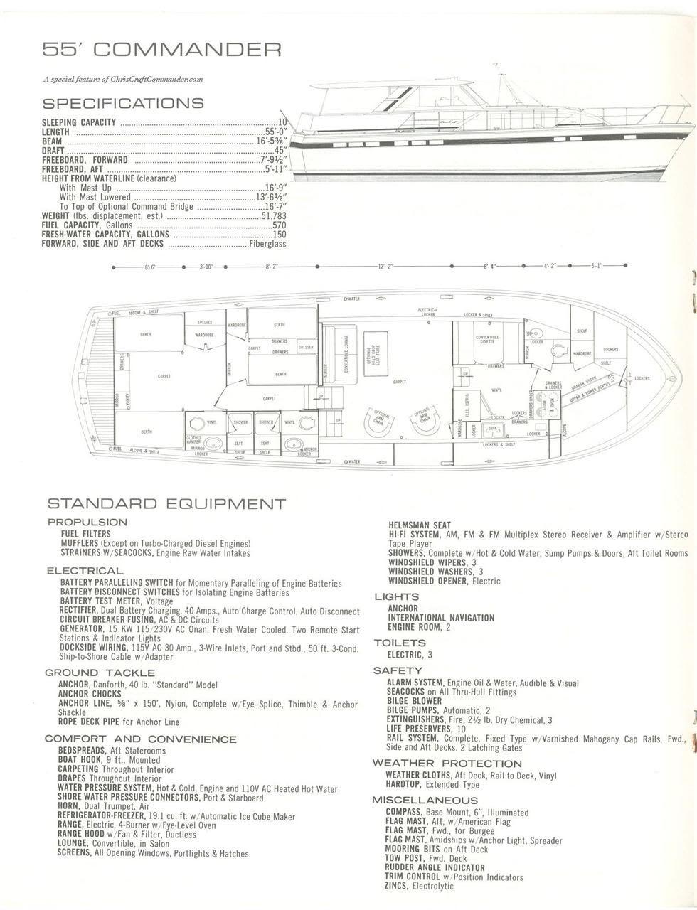 medium resolution of 1970 chris craft 35 wiring diagram 34 wiring diagram western snow plow wiring schematic mopar ballast