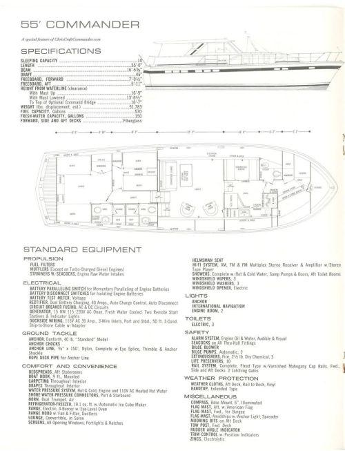 small resolution of 1970 chris craft 35 wiring diagram 34 wiring diagram western snow plow wiring schematic mopar ballast