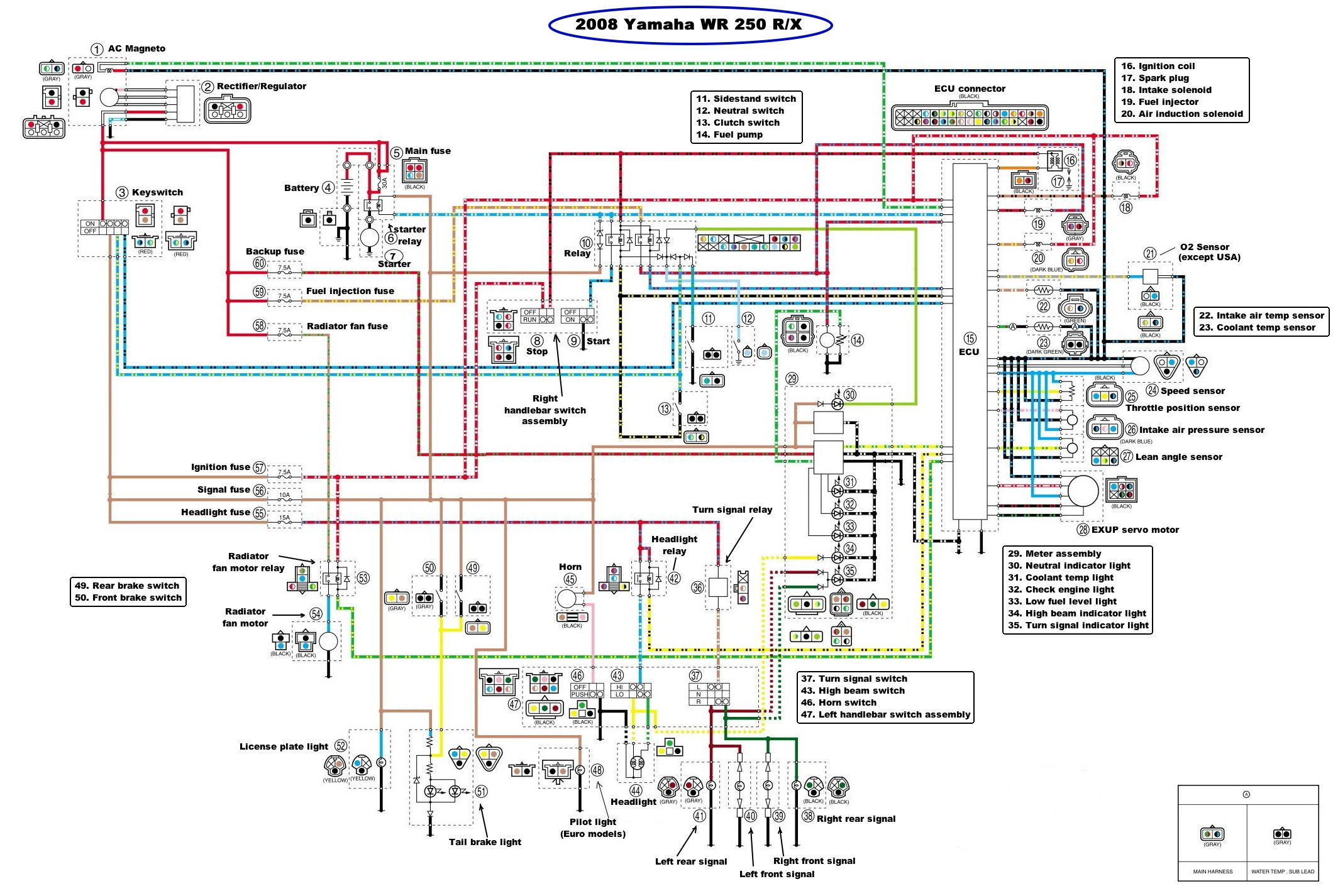 2000 yamaha r6 tail light wiring diagram detailed schematic diagrams rh  4rmotorsports com 2003 yamaha r6 tail light wiring diagram 2000 Yamaha R6  Wiring- ...
