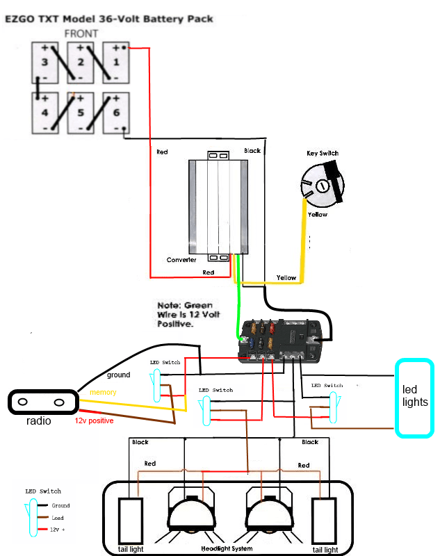 48 Volt Club Car Wiring Diagram On 36 Volt Club Car Battery Wiring