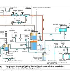 gas steam boiler wiring diagram wiring diagram for you condensing boiler diagram boiler wiring diagram [ 1750 x 1233 Pixel ]