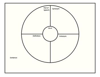 A simple graphic organizer for students to review and/or