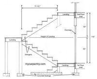 Stair Landing Detail | diy | Pinterest | Stair landing ...