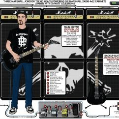 Guitar Rig Diagram 3 Wire Light Switch A Detailed Gear Of Wayne Lozinak 39s Hatebreed Stage